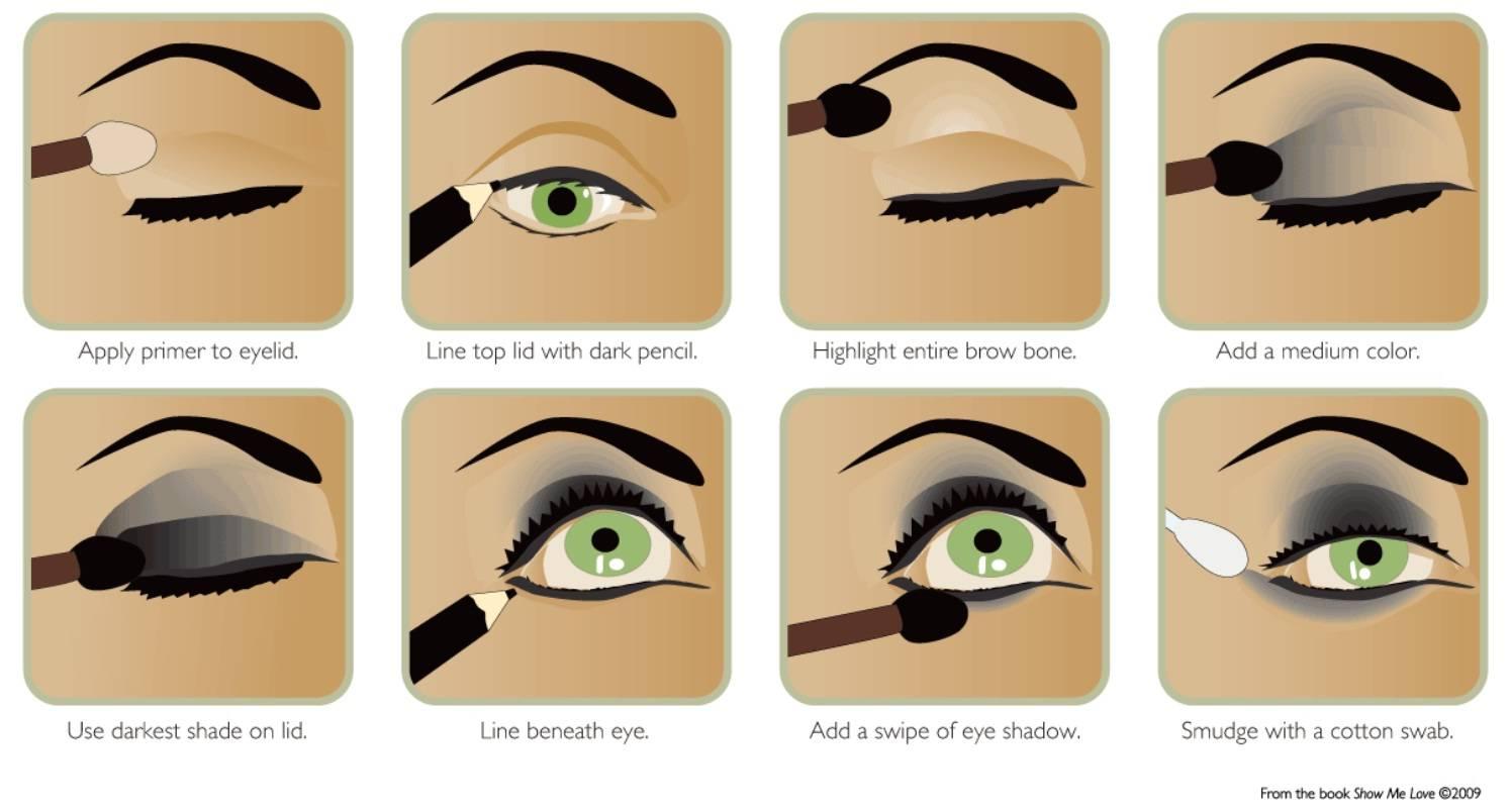 Макияж глаз: схема нанесения теней, выполнение различных техник, советы и рекомендации для начинающих