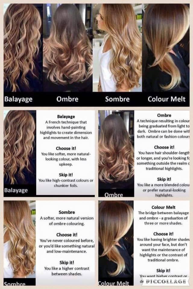 Чем отличается покраска волос омбре от балаяж, шатуш, брондирования, калифорнийского мелирования, колорирования: сравнение, разница, отличие. что лучше выбрать: омбре, шатуш, брондирование, калифорнийское мелирование, колорирование или балаяж?