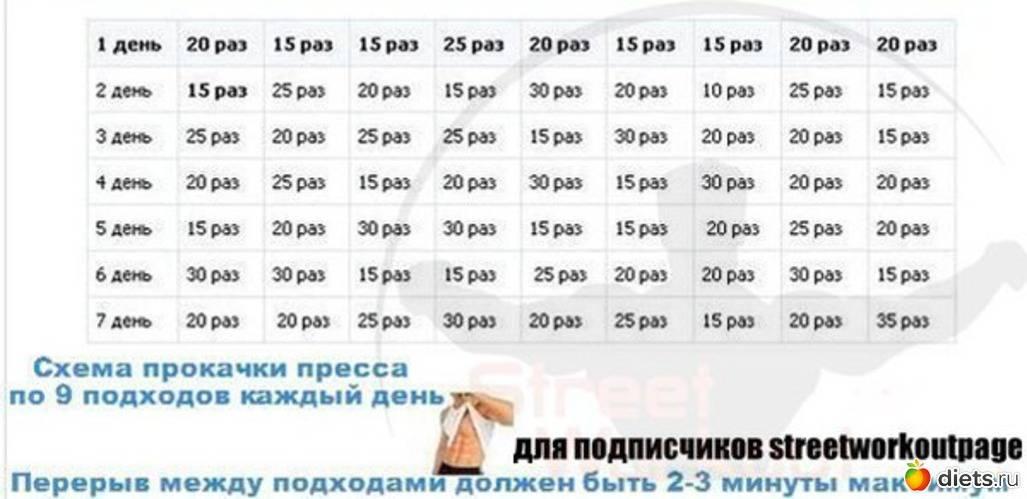 21 упражнение для мышц пресса и спины в домашних условиях