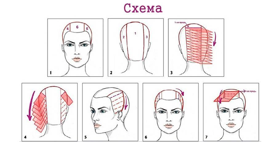 Техника диагонального мелирования на короткие, средние и длинные волосы: фото