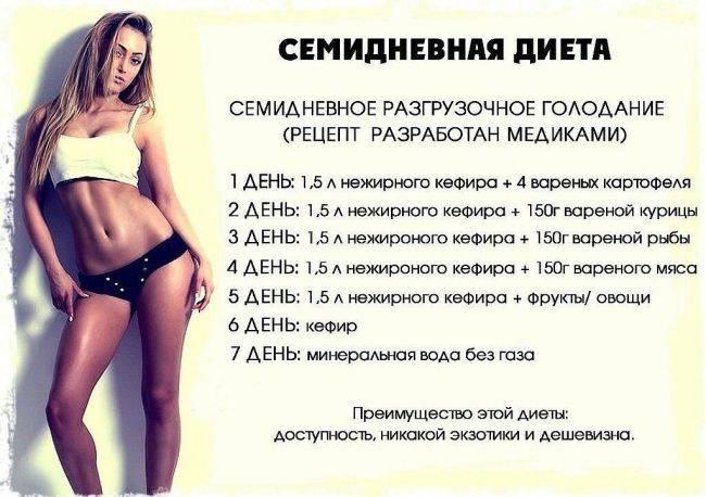 Как похудеть — полный обзор эффективных способов похудения + упражнения для быстрого избавления от лишнего веса