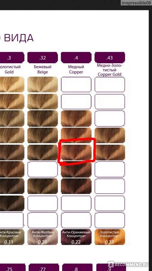 Лучшая краска для волос: рейтинг 2020