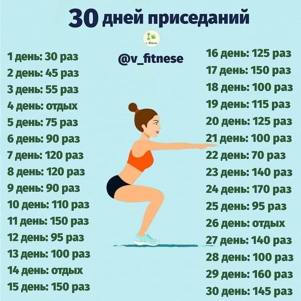 Как похудеть на 10 кг за месяц: диета, меню