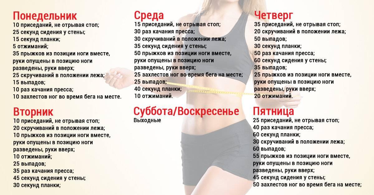 Похудеть на 10 кг за месяц: физические нагрузки и питание, ошибки, отзывы