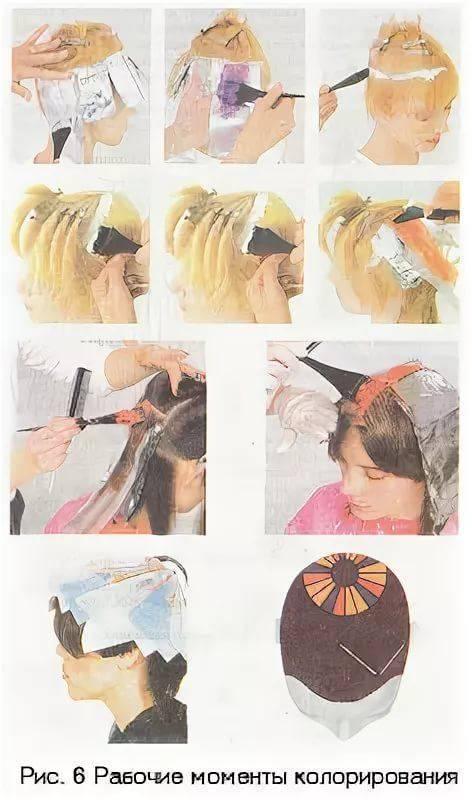 Мелирование волос: какие виды сегодня в моде?