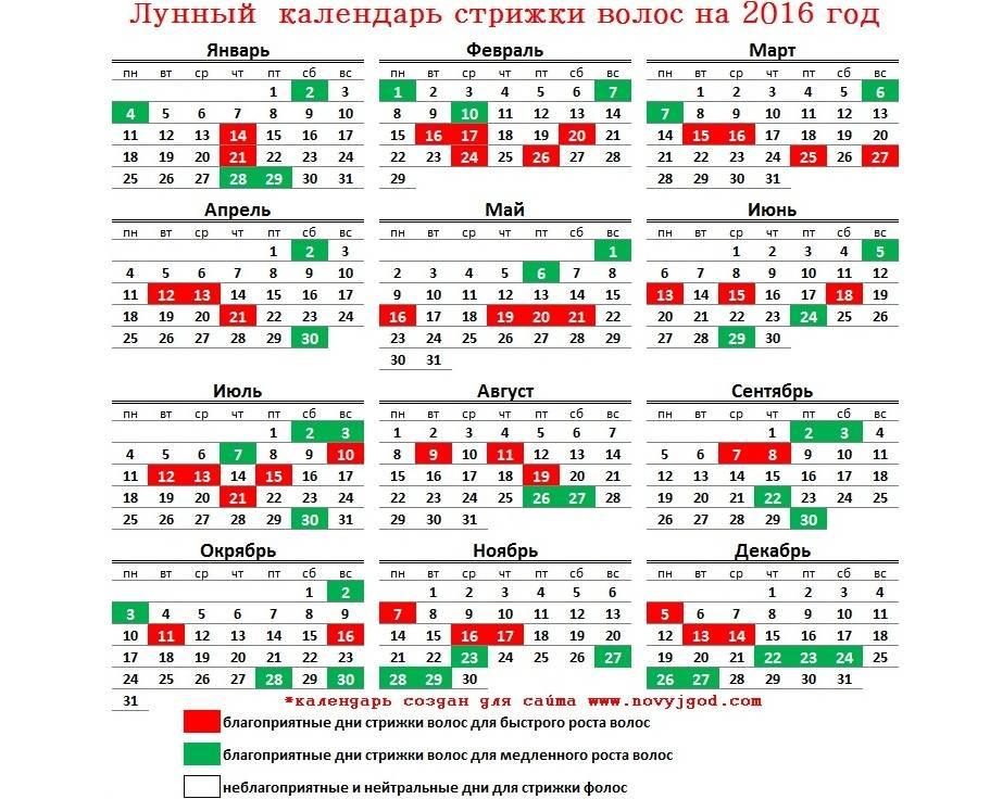 Лунный календарь маникюра на июль 2019 года - благоприятные дни