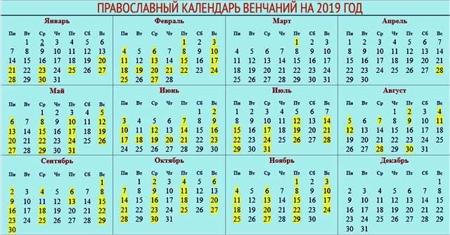Благоприятные дни для косметических процедур в феврале 2021 года