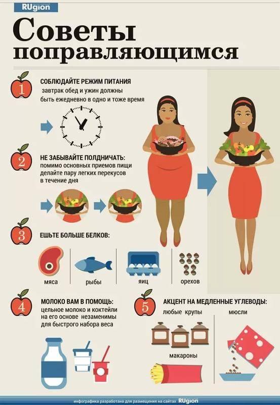 Как набрать вес быстро: как правильно питаться и что именно нужно есть, чтобы потолстеть в домашних условиях и побороть причины худобы