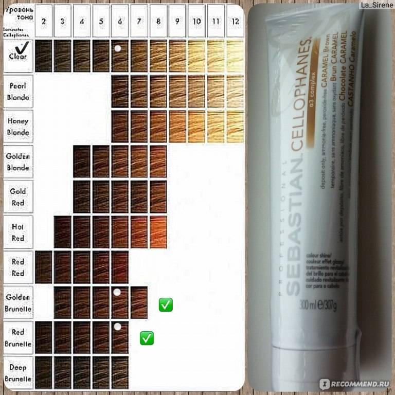 Ламинирование волос sebastian professional laminates cellophanes