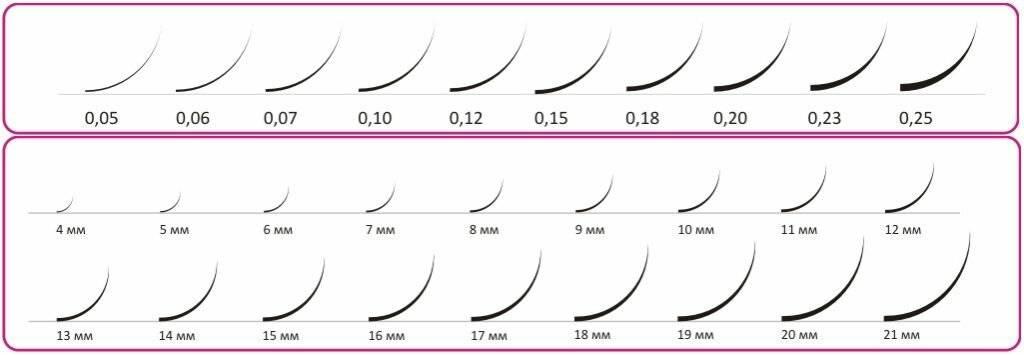 Завитки ресниц для наращивания: виды l, l +, m, d, c, ss, b, j, l, фото