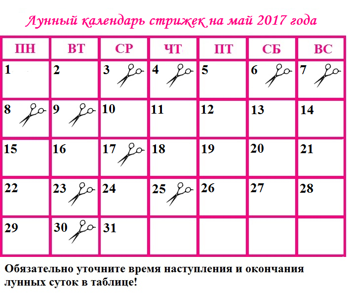Лунный календарь стрижек  2020 — благоприятные дни для стрижки волос на любую дату