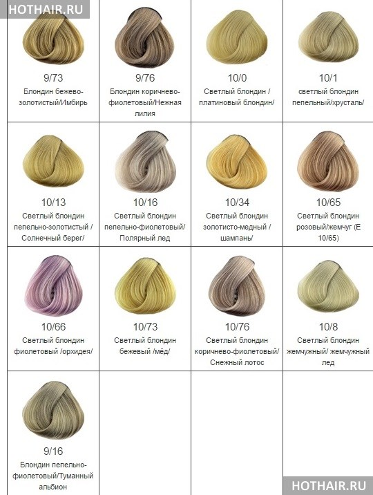 Эстель делюкс: палитра цветов и оттенков estel deluxe celebrity (селебрити) безаммиачной краски для волос