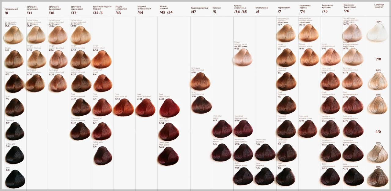 Рейтинг профессиональных красок: что лучше эстель, велла, матрикс, лореаль или лонда