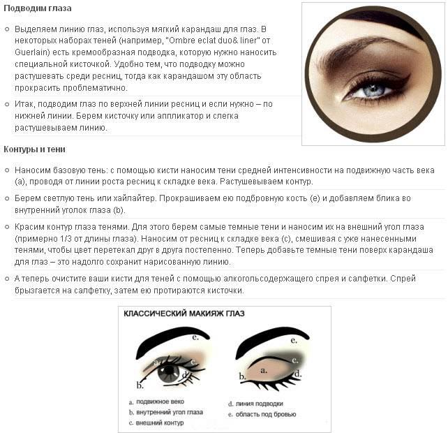 Макияж глаз: пошагово для начинающих с фото