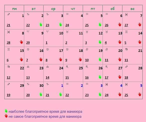 Лунный календарь на март 2021 года | благоприятные дни в марте 2021