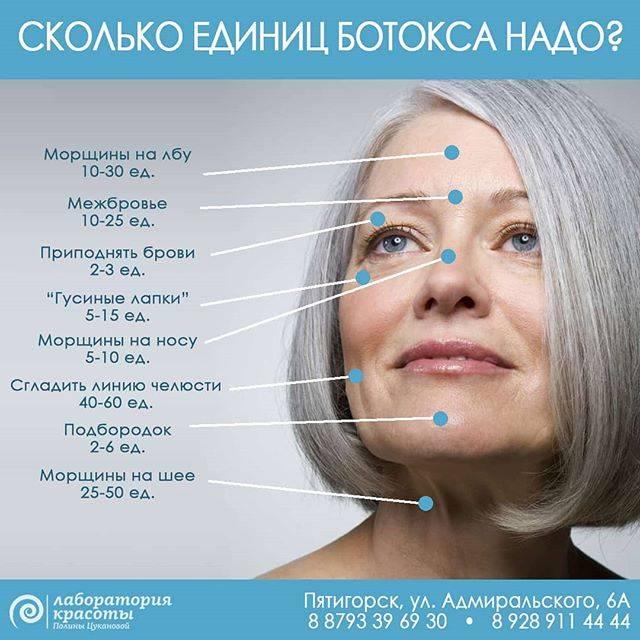 Применение ксеомина в косметологии от мимических морщин