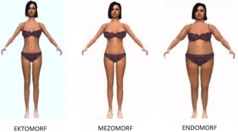 Как определить свой тип телосложения