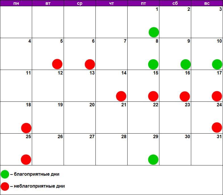 Благоприятные дни для маникюра в январе 2021