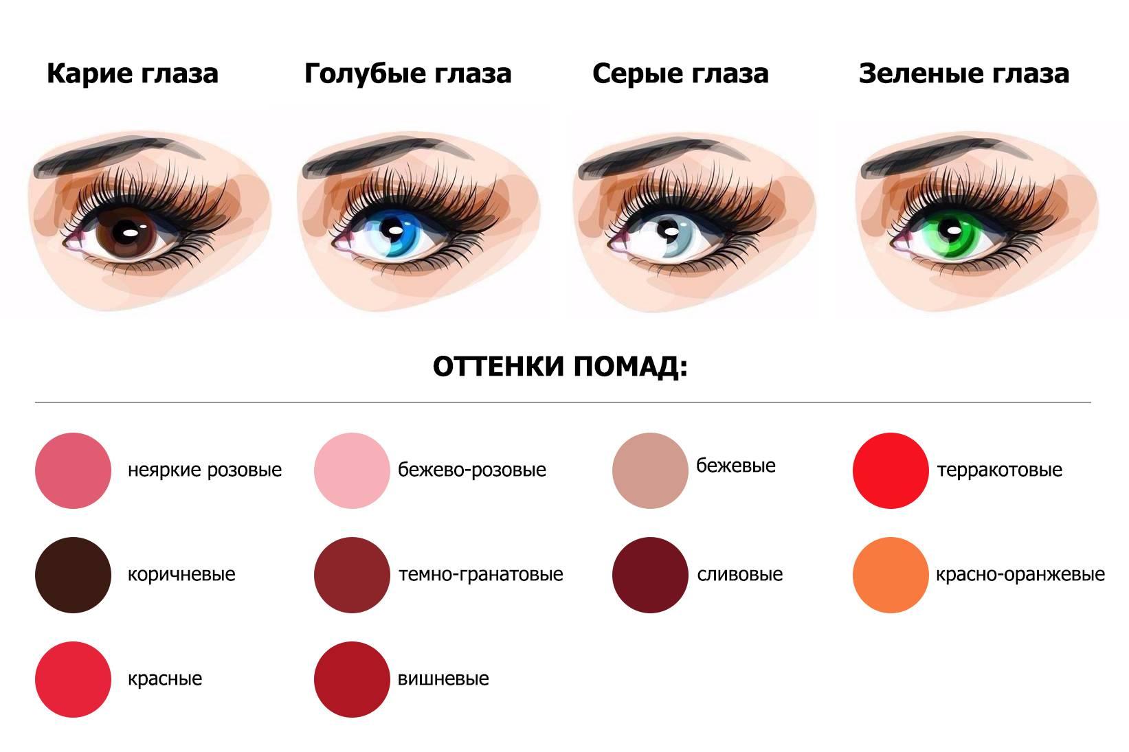 Помада для серых глаз. как подобрать цвет губной помады