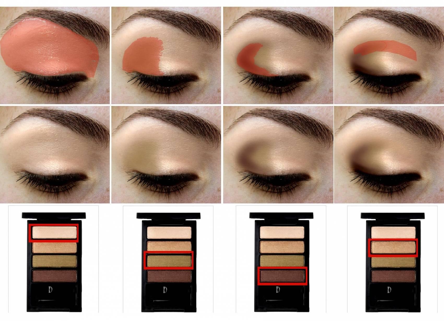 Как правильно наносить тени на глаза пошагово: фото и видео от профессиональных стилистов