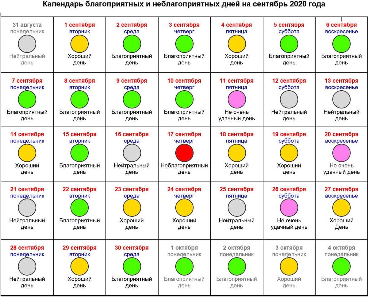 Лунный календарь маникюра на март 2020 года: самые благоприятные дни (таблица)