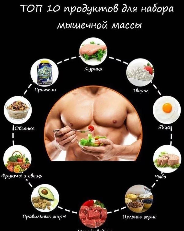 Как набрать вес быстро и безопасно