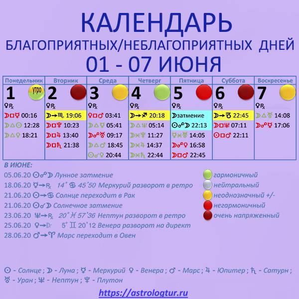 Лунный календарь маникюра на март 2020 года