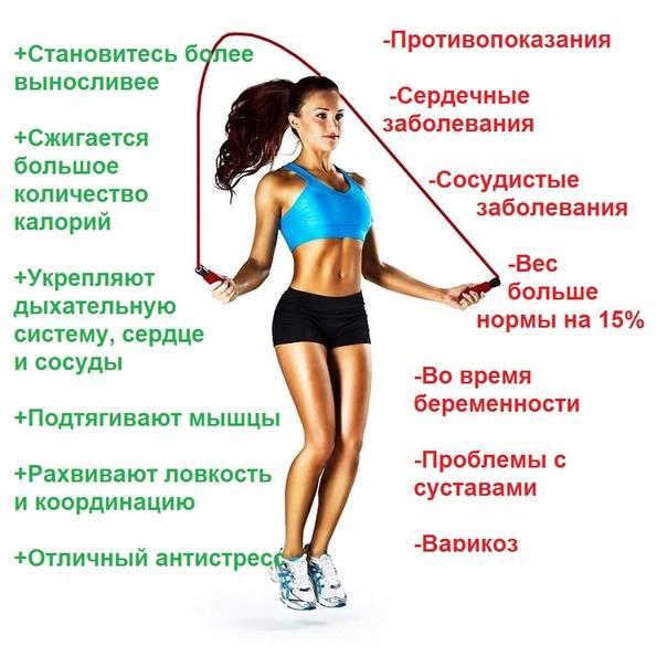 О сжигаемых калориях во время прыжков со скакалкой за десять минут