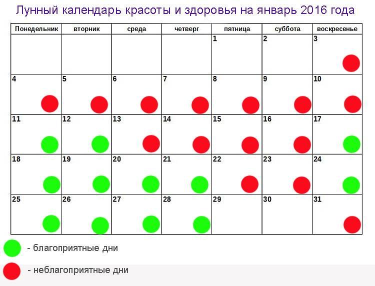 Лунный календарь красоты и здоровья на январь 2021 года | василиса прекрасная