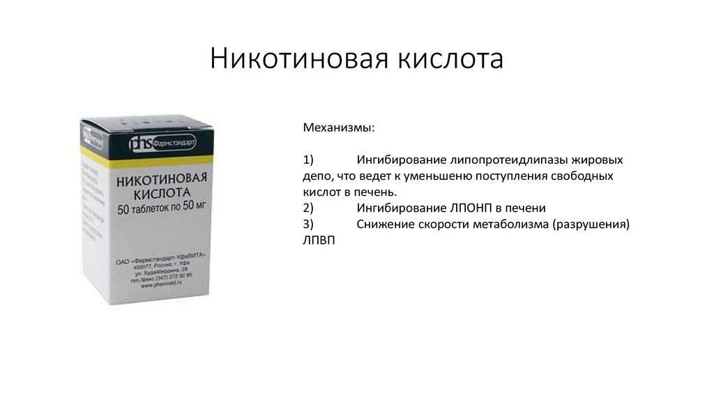 Никотиновая кислота для роста волос, применение в ампулах и таблетках, отзывы до и после