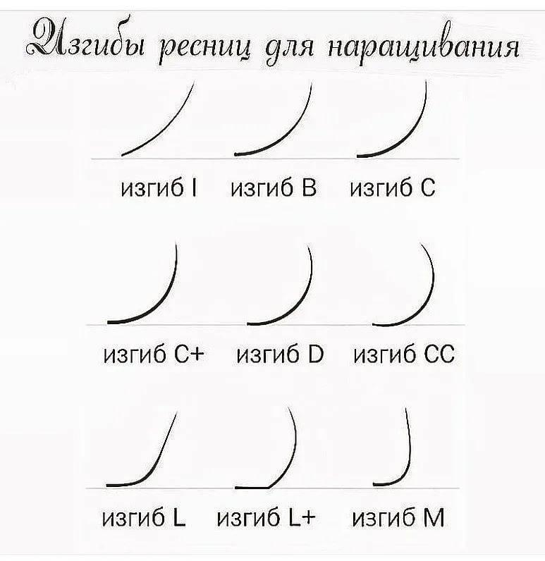 Как выбрать кривую для наращивания ресниц