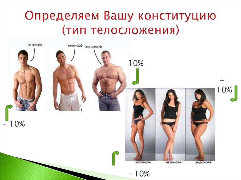 Телосложение гиперстеническое — похудение