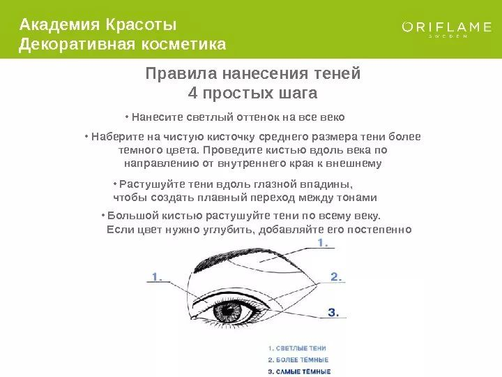 Как правильно наносить тени на глаза — 44 фото-примера
