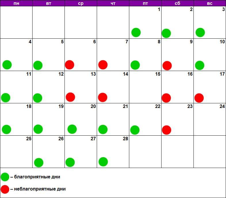 Лунный календарь маникюра 2021 по месяцам и дням