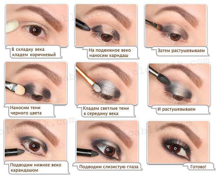 Как правильно наносить тени на глаза пошагово с фото