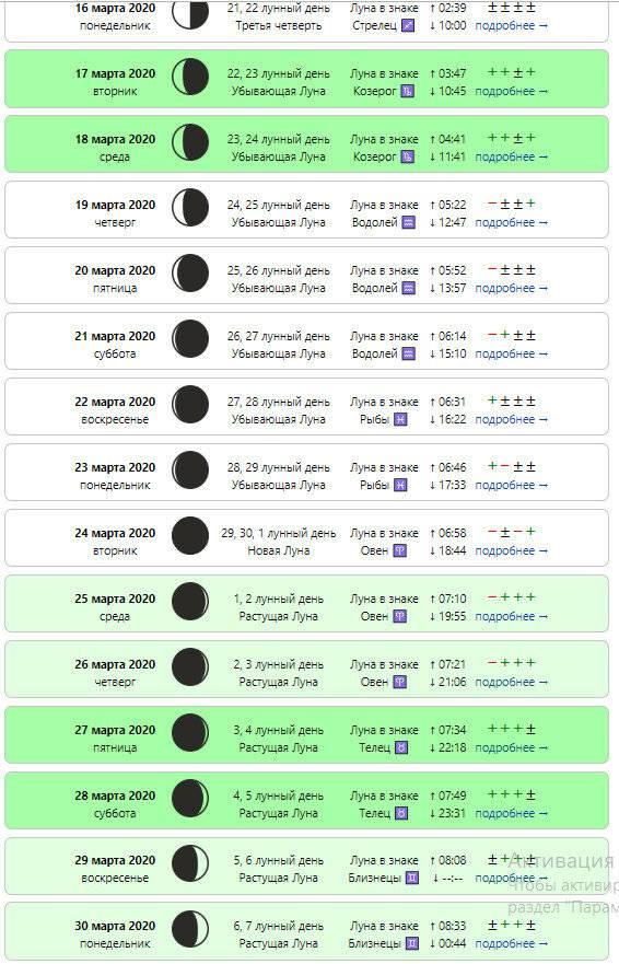 Лунный календарь красоты по дням на январь 2021 :: инфониак