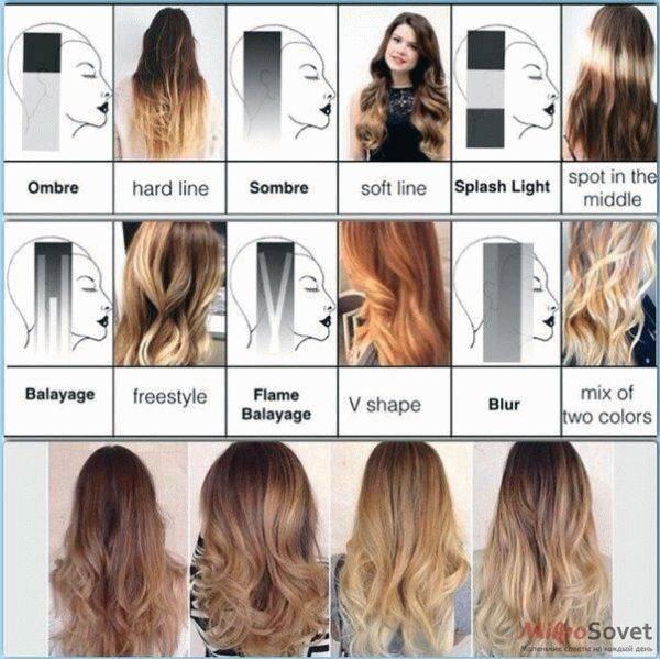 Омбре на тёмные волосы — модные стили на разную длину локонов