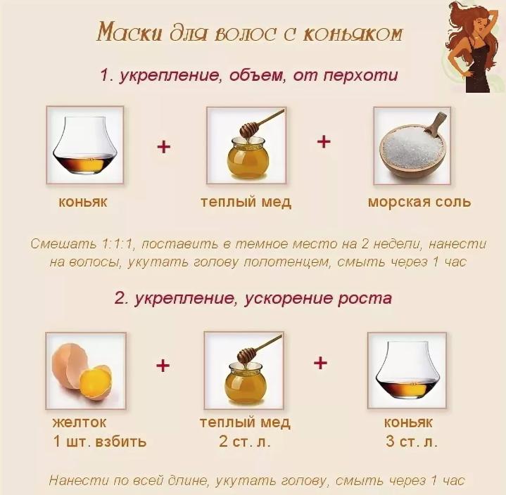 Лучшие маски для волос с коньяком: с яйцом, медом, касторовым маслом, кофе