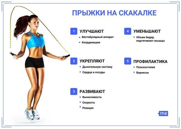 Сколько калорий сжигается при прыжках на скакалке, правила, упражнения