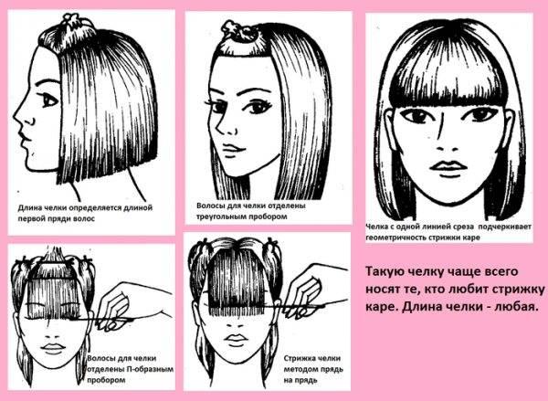 Стрижки-2020 с косой челкой на короткие, средние, длинные волосы (с фото) | женский журнал читать онлайн: стильные стрижки, новинки в мире моды, советы по уходу