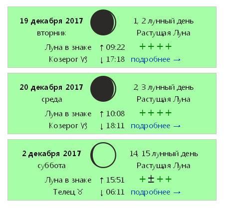 Лунный календарь дел на март 2021 года. благоприятные дни для ведения дел на март 2021 — мир космоса