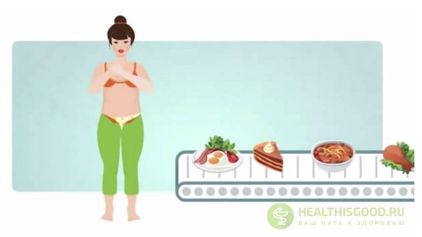Как быстро набрать вес девушке в домашних условиях, 3 шага
