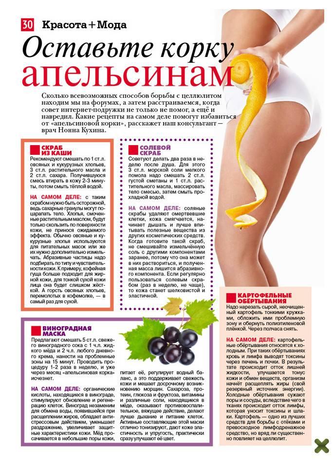 Эффективные обертывания для похудения ног в домашних условиях