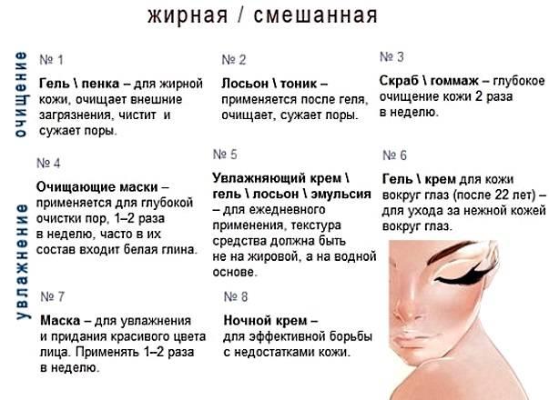 Уход за лицом: этапы, система ухода, средства, косметика
