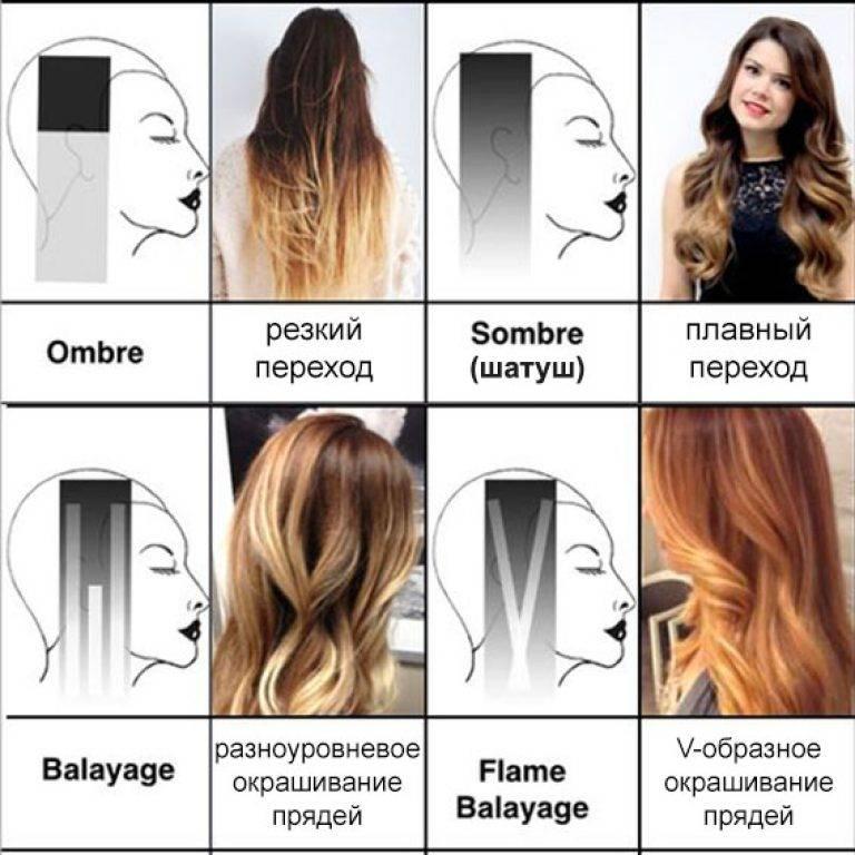У вас темные и короткие волосы? преобразитесь с помощью омбре!