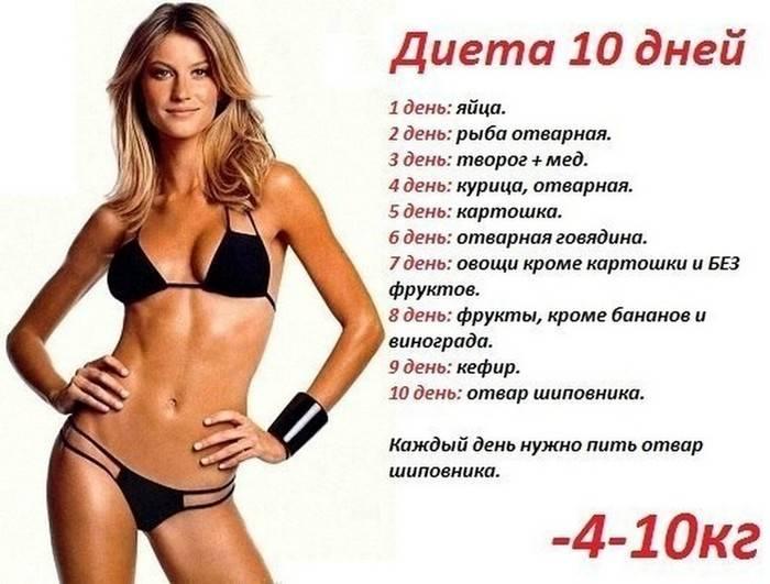 Как за месяц похудеть на 10 кг