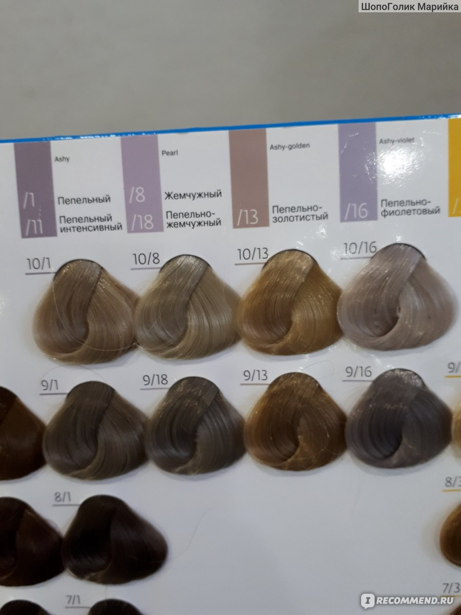 Колористка » краска для волос estel, палитра, состав