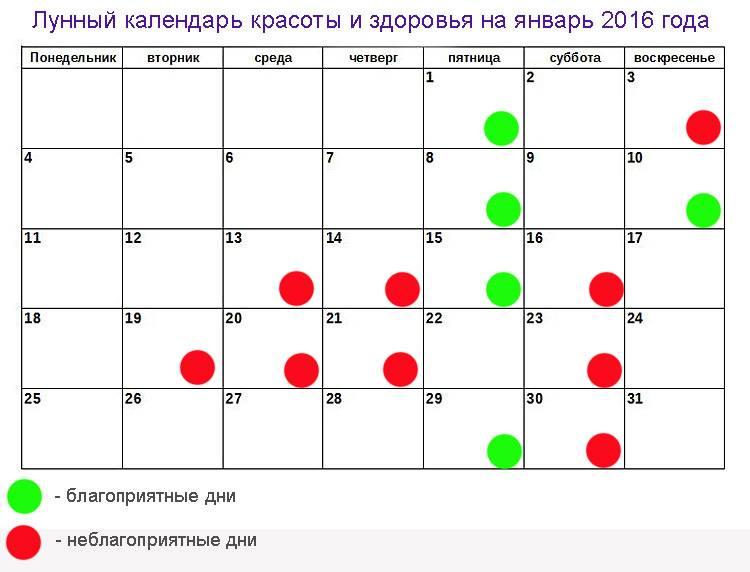 Лунный календарь на январь 2021 года | благоприятные дни в январе 2021