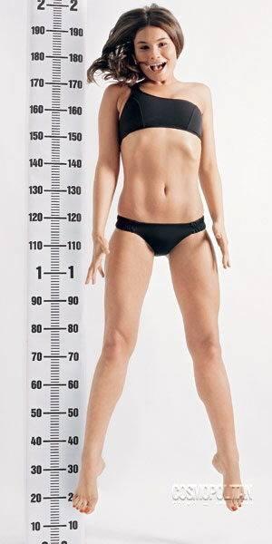 Пропорции тела: основные параметры, идеальная женская фигура и как ее добиться