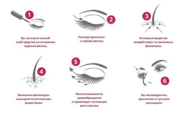 6 эффективных средств для роста ресниц - лайфхакер